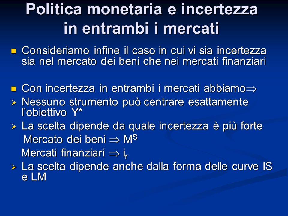 Politica monetaria e incertezza in entrambi i mercati