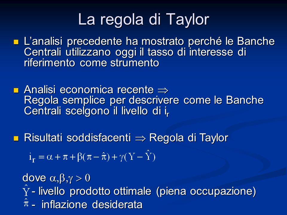 La regola di Taylor L'analisi precedente ha mostrato perché le Banche Centrali utilizzano oggi il tasso di interesse di riferimento come strumento.