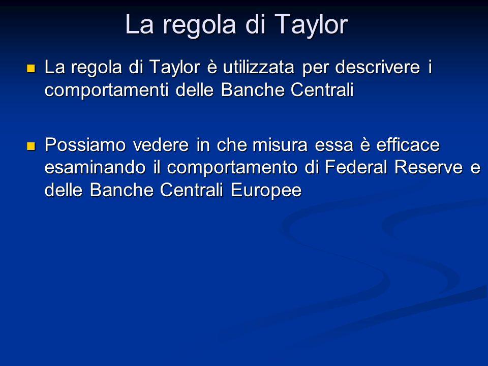 La regola di Taylor La regola di Taylor è utilizzata per descrivere i comportamenti delle Banche Centrali.