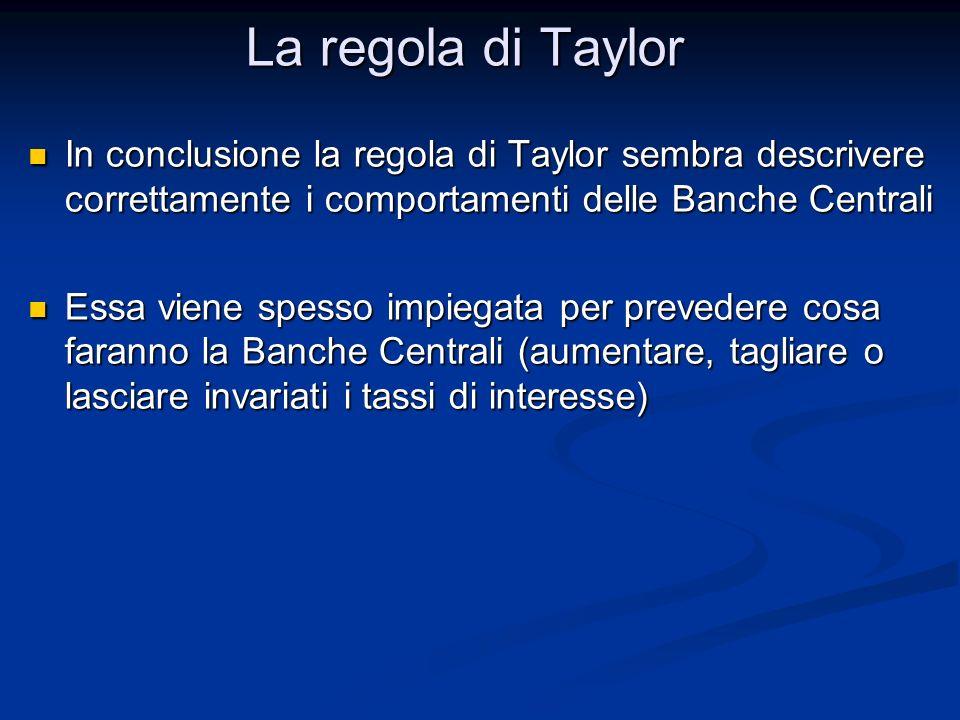 La regola di Taylor In conclusione la regola di Taylor sembra descrivere correttamente i comportamenti delle Banche Centrali.