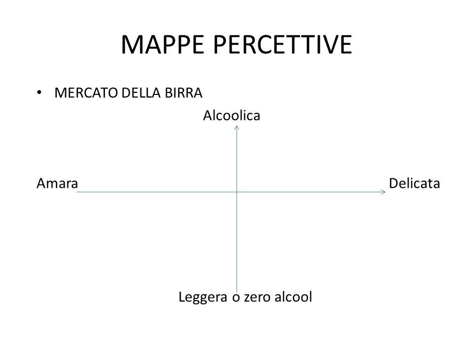 MAPPE PERCETTIVE MERCATO DELLA BIRRA Alcoolica Amara Delicata