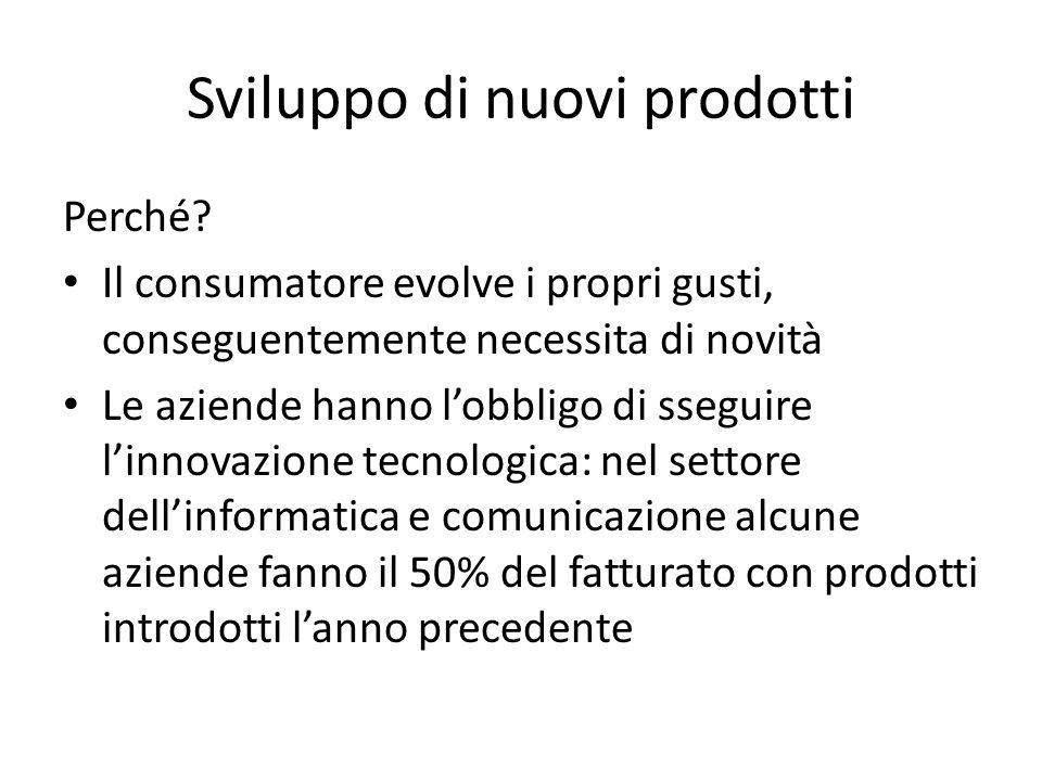 Sviluppo di nuovi prodotti