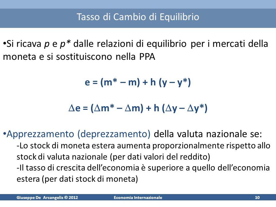 e = (m* – m) + h (y – y*) Economia Internazionale
