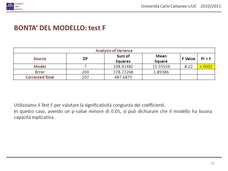 BONTA' DEL MODELLO: test F