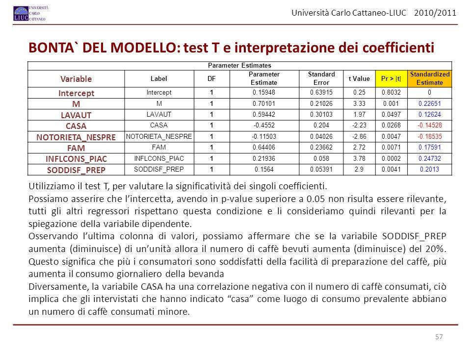 BONTA` DEL MODELLO: test T e interpretazione dei coefficienti