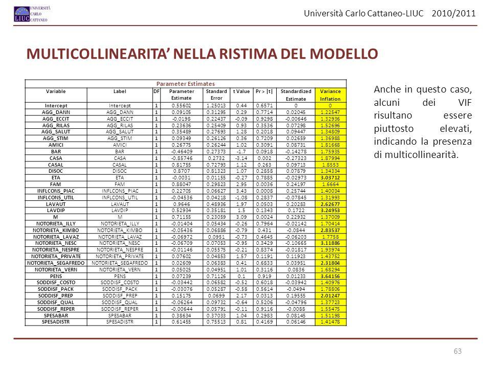 MULTICOLLINEARITA' NELLA RISTIMA DEL MODELLO