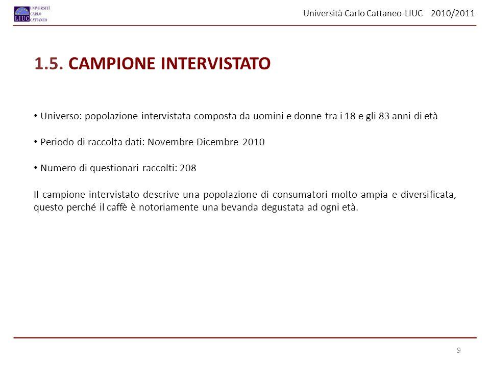 1.5. CAMPIONE INTERVISTATO