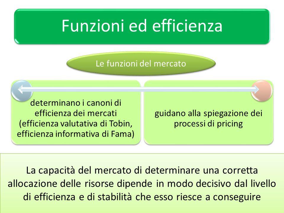 Funzioni ed efficienza