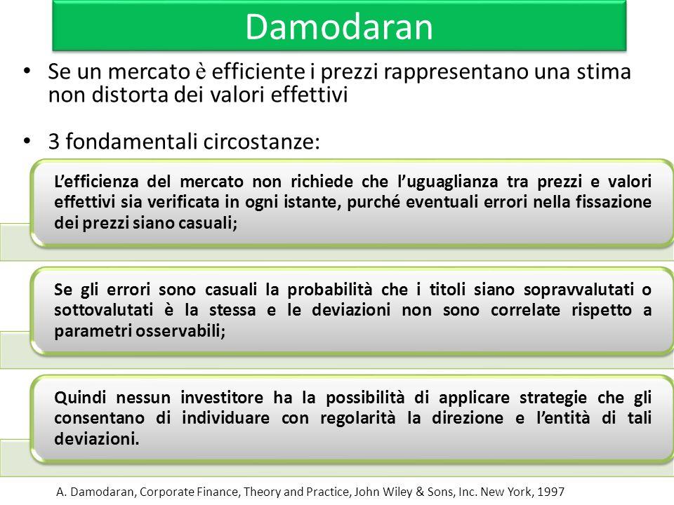 Damodaran Se un mercato è efficiente i prezzi rappresentano una stima non distorta dei valori effettivi.