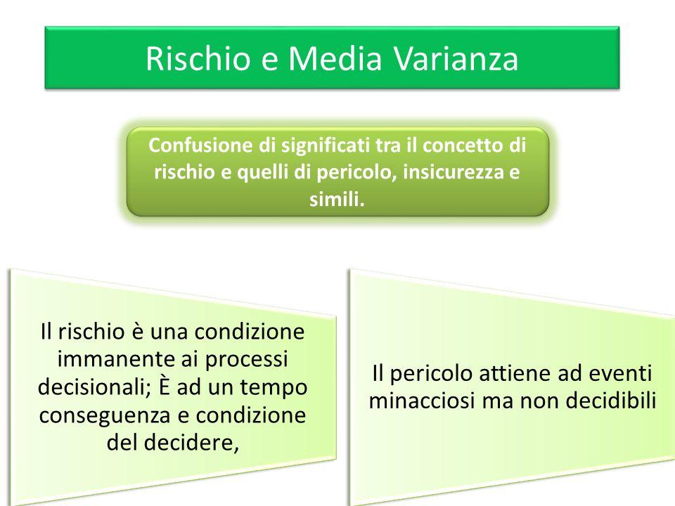 Rischio e Media Varianza