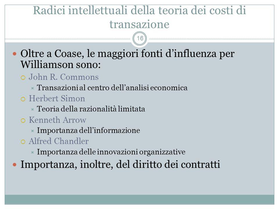 Radici intellettuali della teoria dei costi di transazione