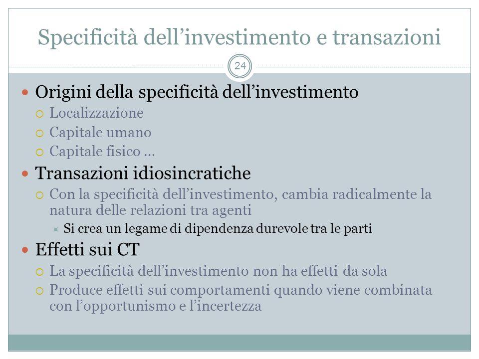 Specificità dell'investimento e transazioni