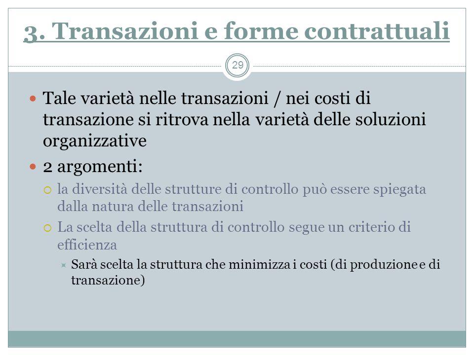 3. Transazioni e forme contrattuali