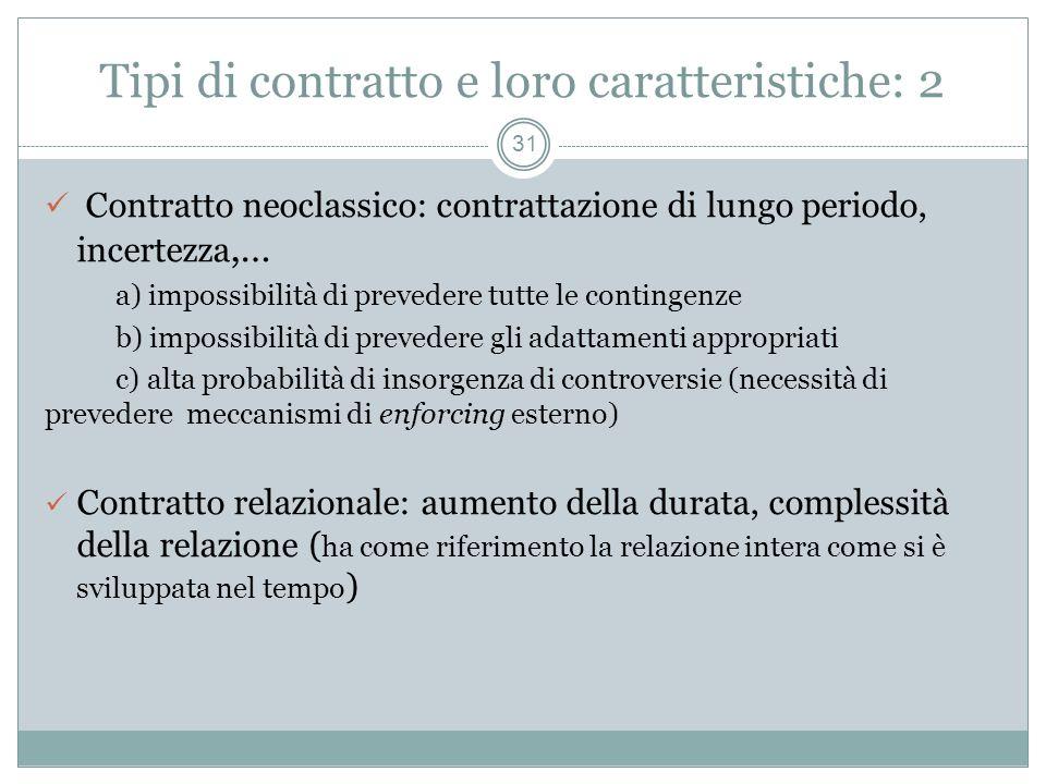 Tipi di contratto e loro caratteristiche: 2
