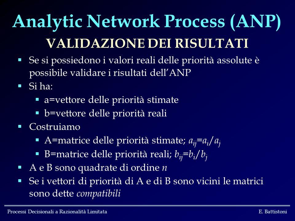 Analytic Network Process (ANP) VALIDAZIONE DEI RISULTATI