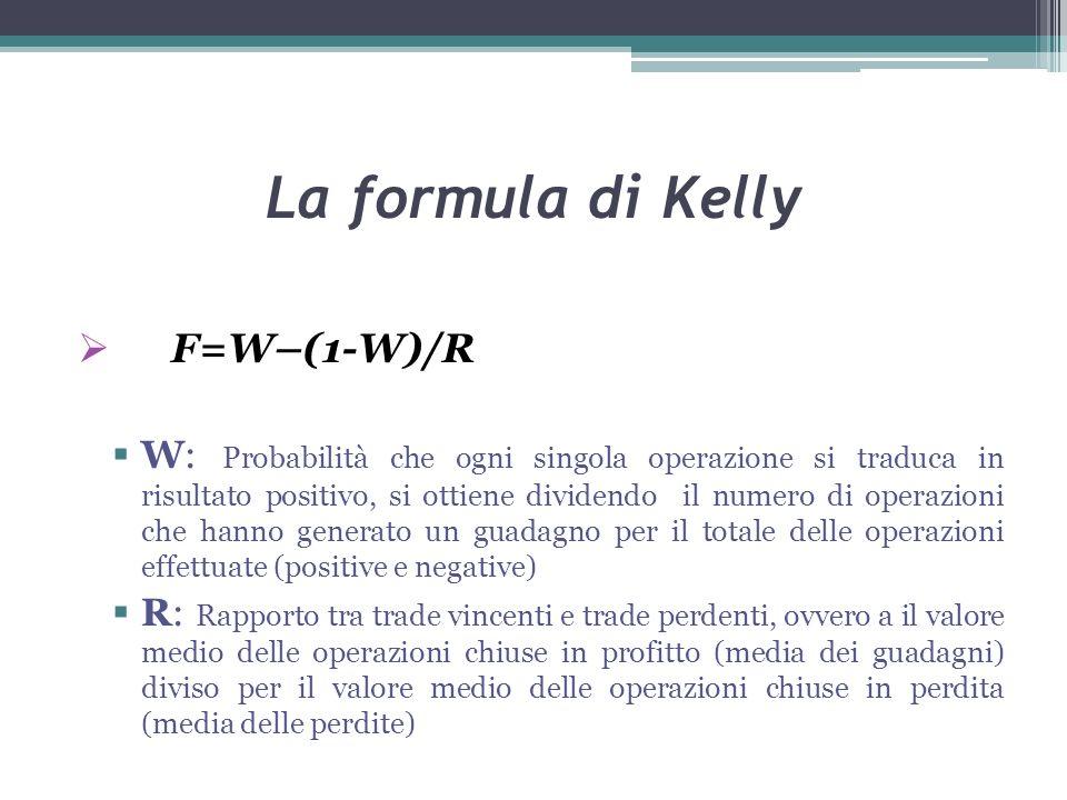 La formula di Kelly F=W–(1-W)/R