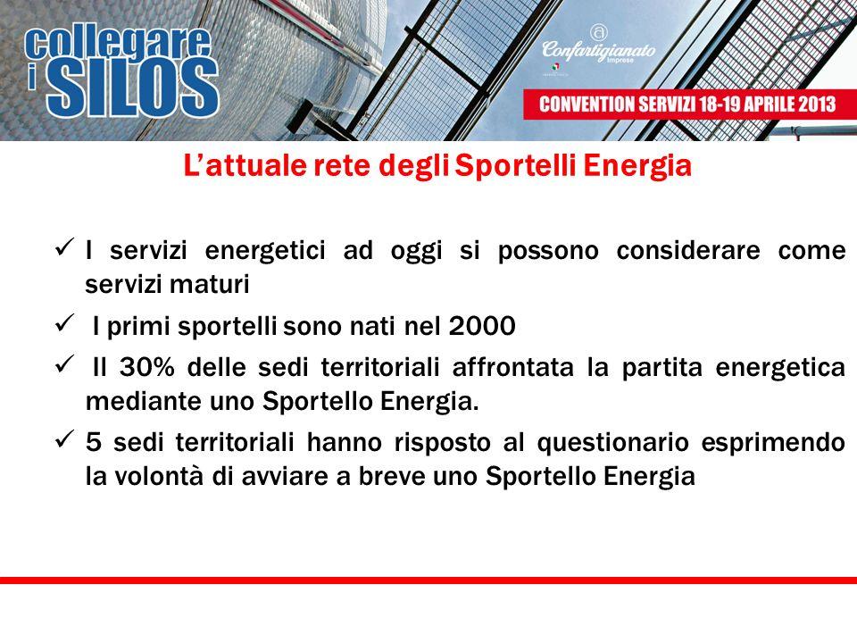 L'attuale rete degli Sportelli Energia