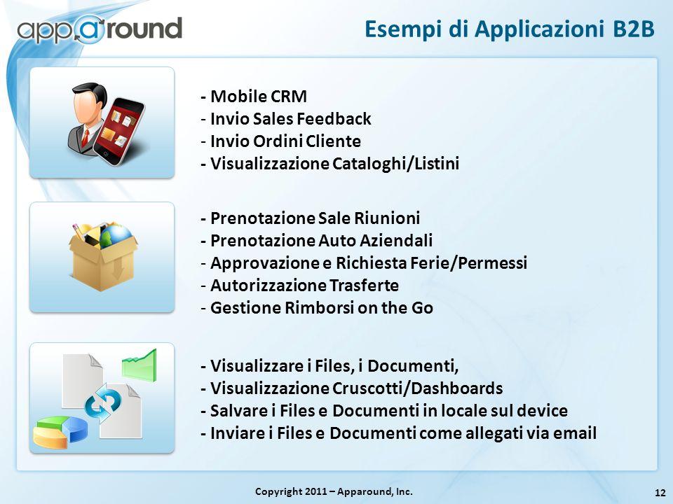 Esempi di Applicazioni B2B
