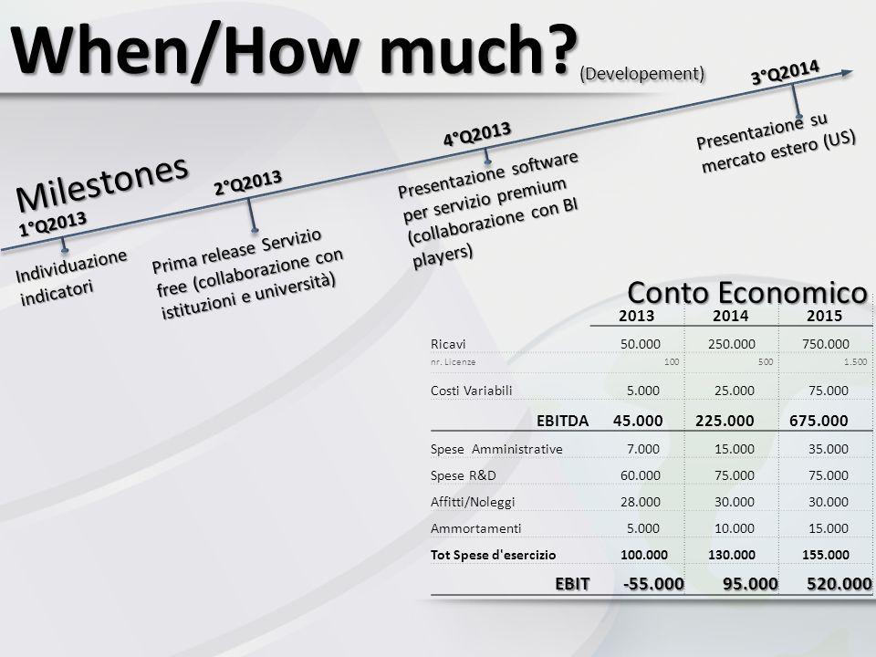 When/How much (Developement)