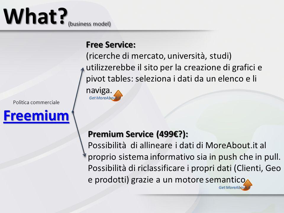 Politica commerciale Freemium