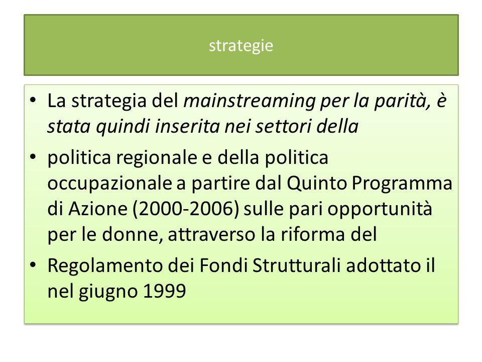 Regolamento dei Fondi Strutturali adottato il nel giugno 1999