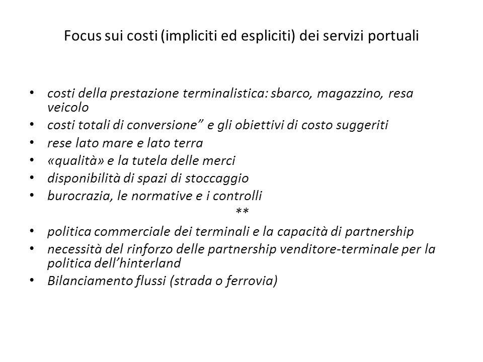 Focus sui costi (impliciti ed espliciti) dei servizi portuali