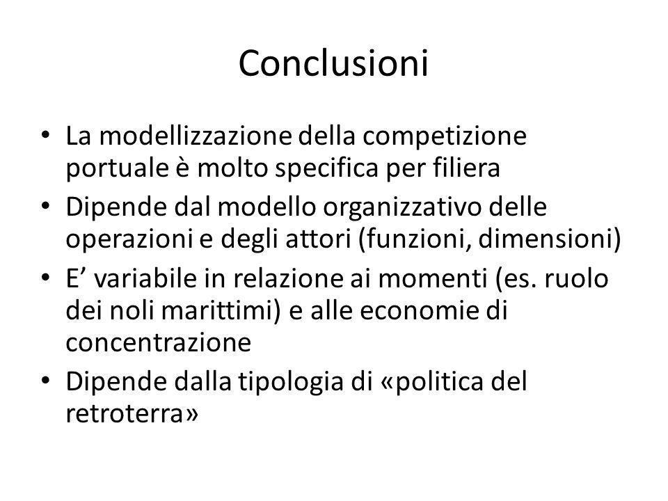ConclusioniLa modellizzazione della competizione portuale è molto specifica per filiera.