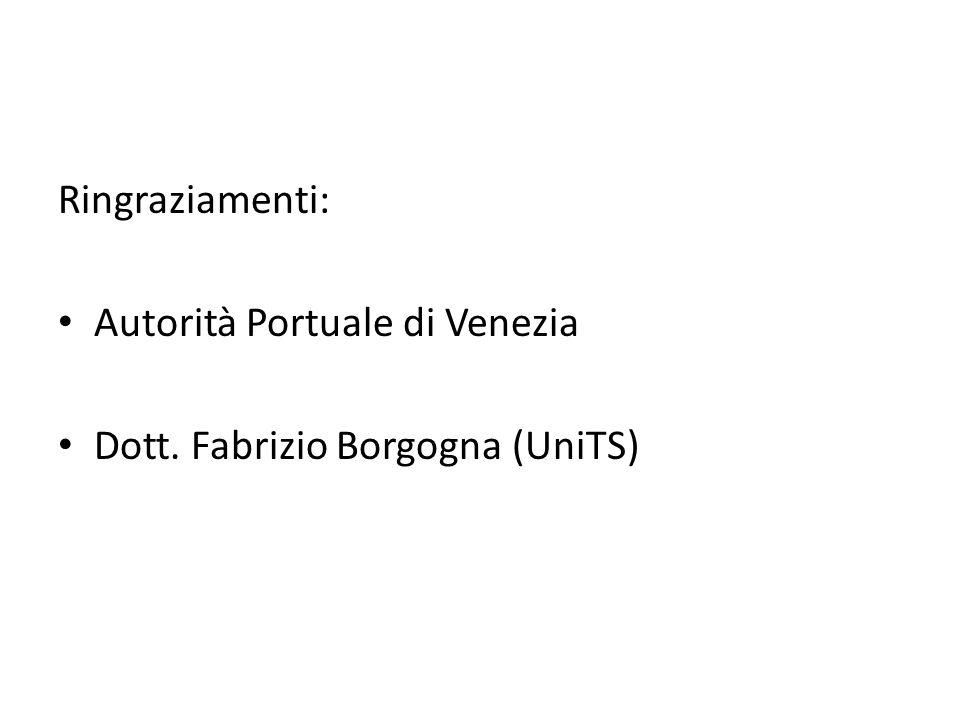 Ringraziamenti: Autorità Portuale di Venezia Dott. Fabrizio Borgogna (UniTS)
