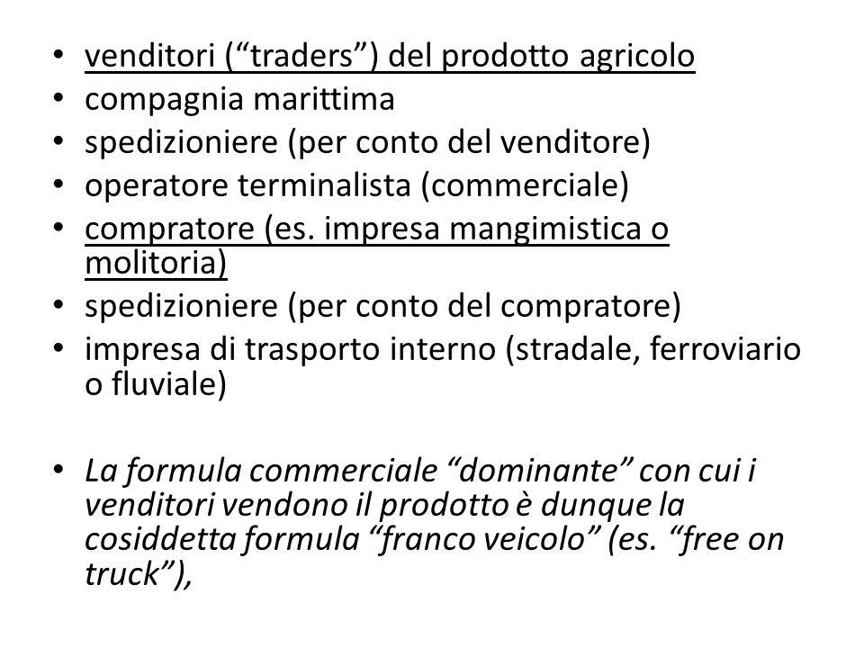 venditori ( traders ) del prodotto agricolo
