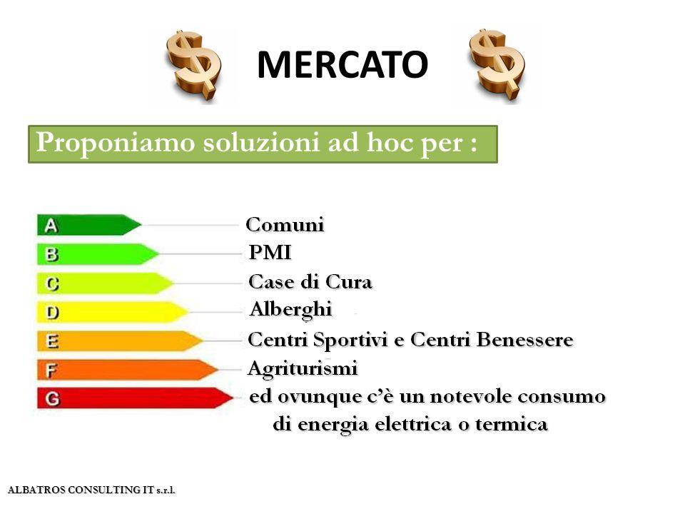 MERCATO Proponiamo soluzioni ad hoc per :