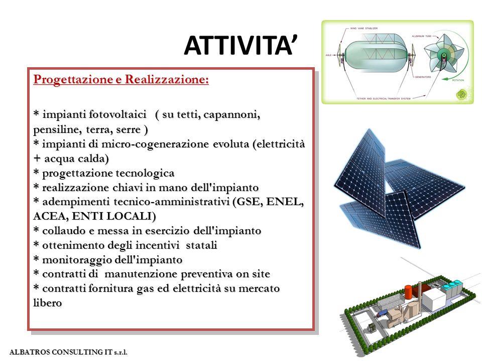 ATTIVITA' Progettazione e Realizzazione: