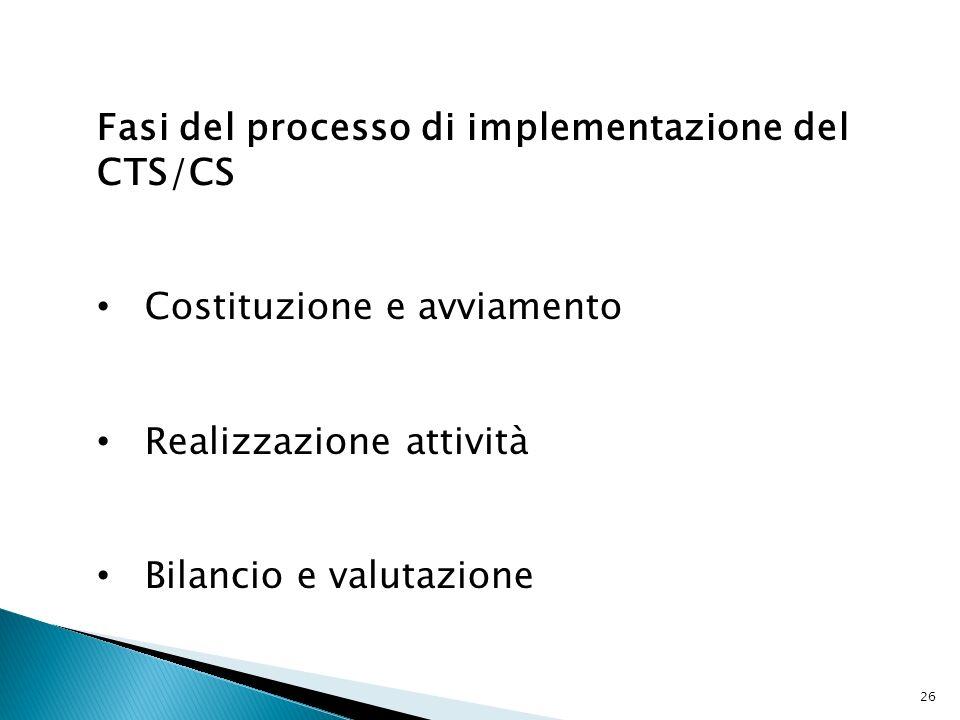 Fasi del processo di implementazione del CTS/CS