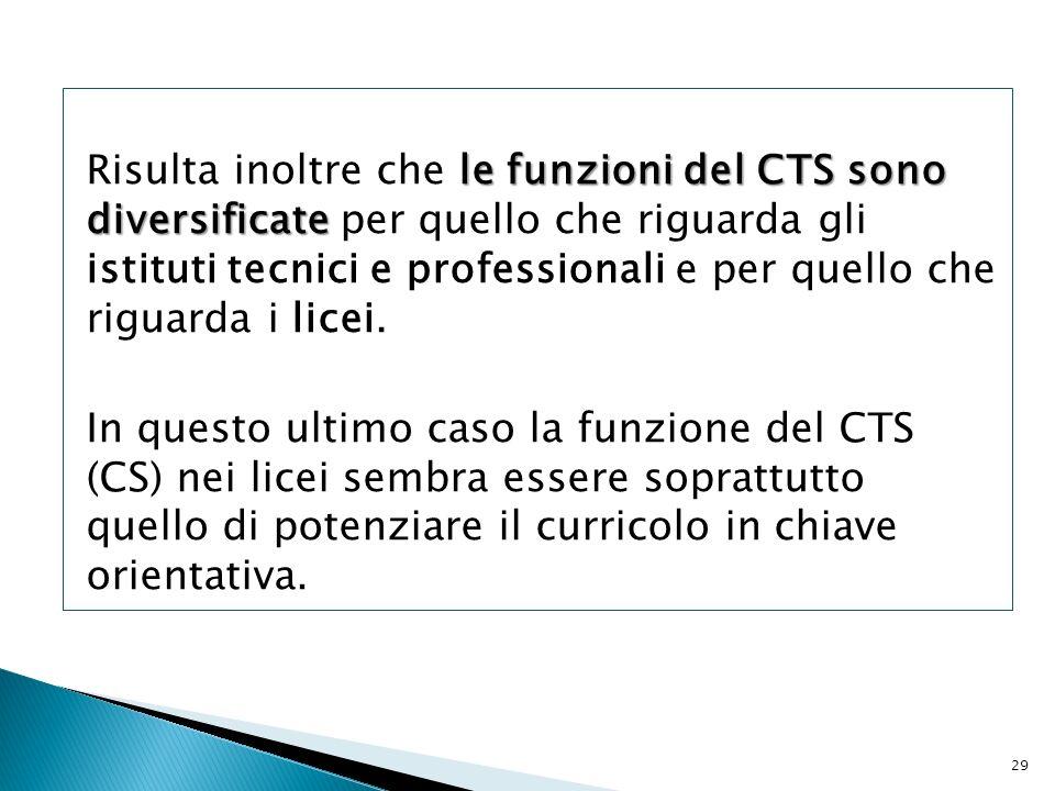 Risulta inoltre che le funzioni del CTS sono diversificate per quello che riguarda gli istituti tecnici e professionali e per quello che riguarda i licei.