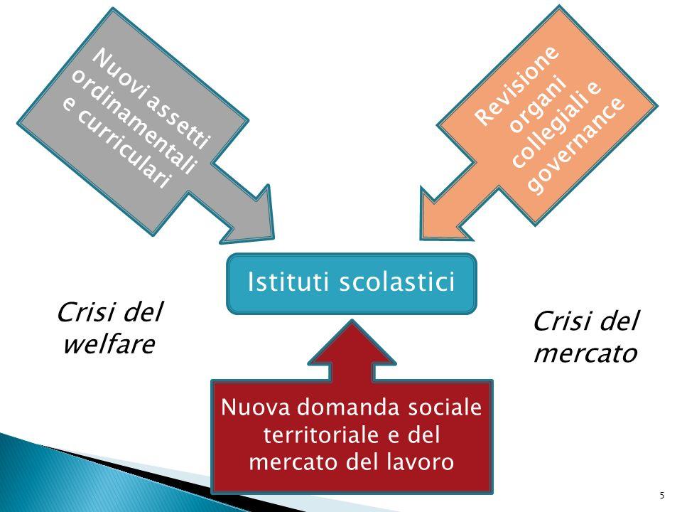 Istituti scolastici Crisi del welfare Crisi del mercato