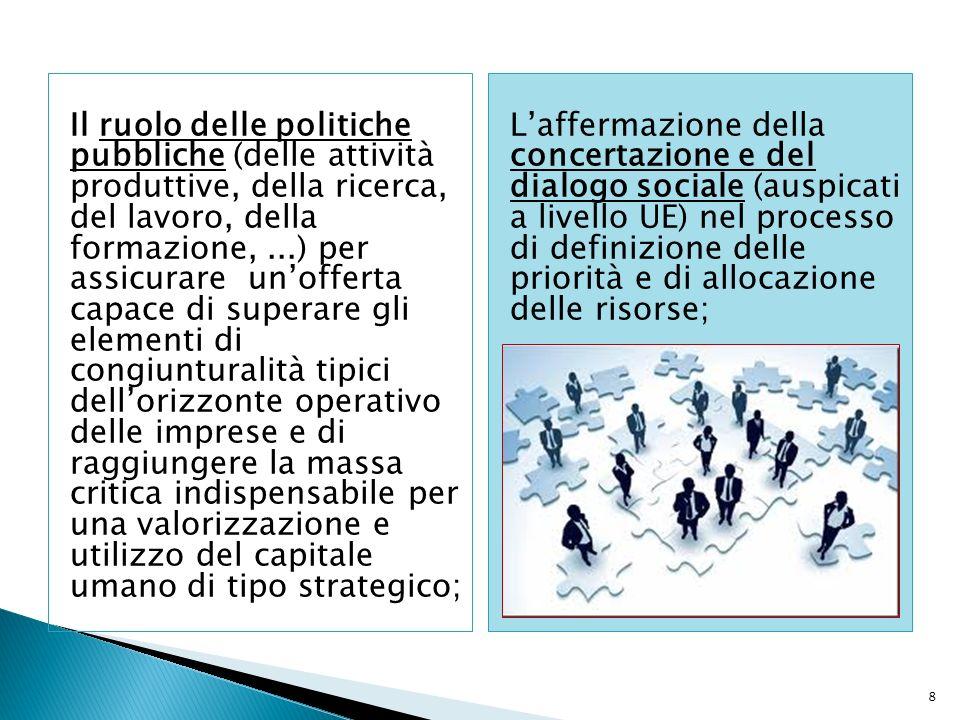 Il ruolo delle politiche pubbliche (delle attività produttive, della ricerca, del lavoro, della formazione, ...) per assicurare un'offerta capace di superare gli elementi di congiunturalità tipici dell'orizzonte operativo delle imprese e di raggiungere la massa critica indispensabile per una valorizzazione e utilizzo del capitale umano di tipo strategico;