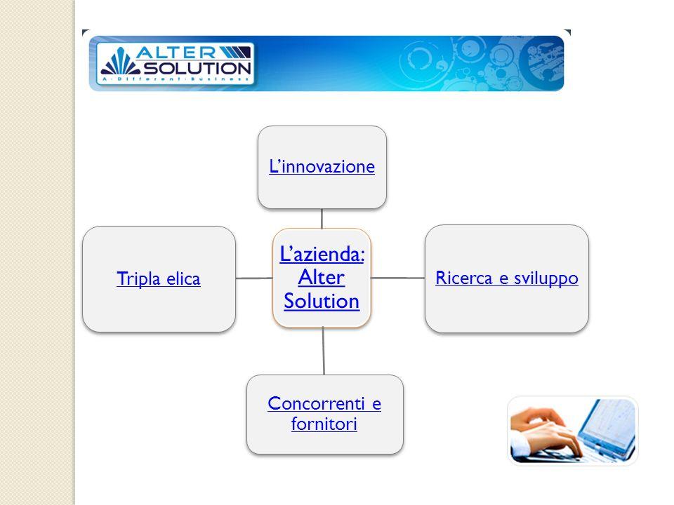 L'azienda: Alter Solution Concorrenti e fornitori Ricerca e sviluppo