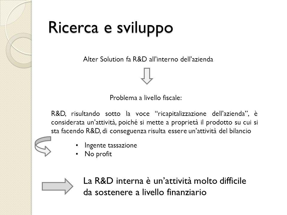 Ricerca e sviluppo Alter Solution fa R&D all'interno dell'azienda. Problema a livello fiscale: