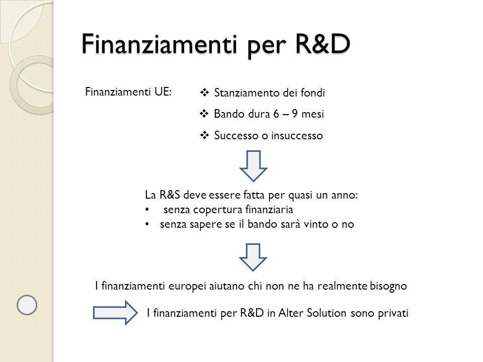 Finanziamenti per R&D Finanziamenti UE: Stanziamento dei fondi