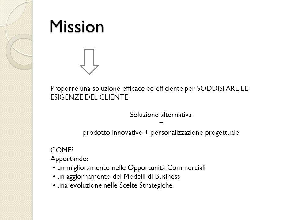 Mission Proporre una soluzione efficace ed efficiente per SODDISFARE LE ESIGENZE DEL CLIENTE. Soluzione alternativa.