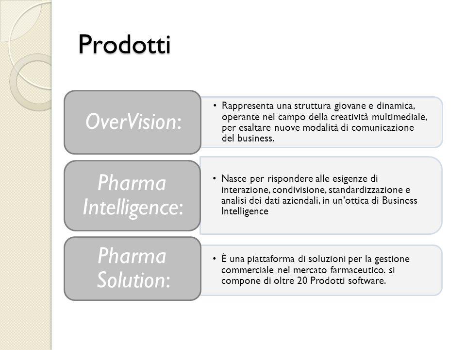 Prodotti OverVision: