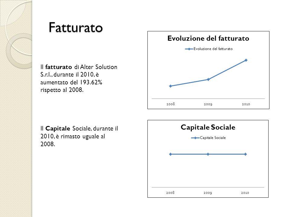 Fatturato Il fatturato di Alter Solution S.r.l., durante il 2010, è aumentato del 193.62% rispetto al 2008.