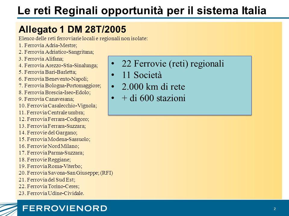 Le reti Reginali opportunità per il sistema Italia