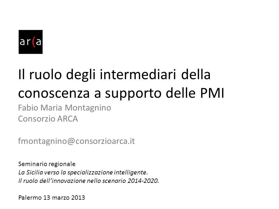 Il ruolo degli intermediari della conoscenza a supporto delle PMI Fabio Maria Montagnino Consorzio ARCA fmontagnino@consorzioarca.it