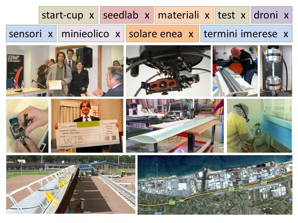 start-cup x seedlab x. materiali x. test x. droni x. sensori x. minieolico x. solare enea x.