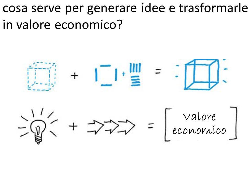 cosa serve per generare idee e trasformarle in valore economico