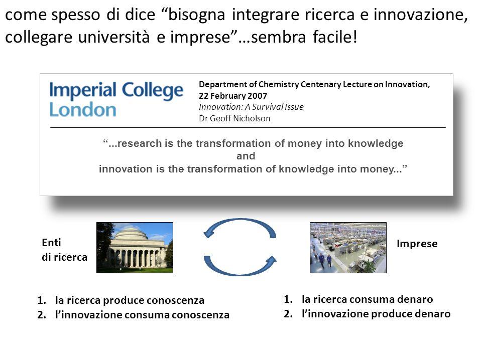 come spesso di dice bisogna integrare ricerca e innovazione, collegare università e imprese …sembra facile!
