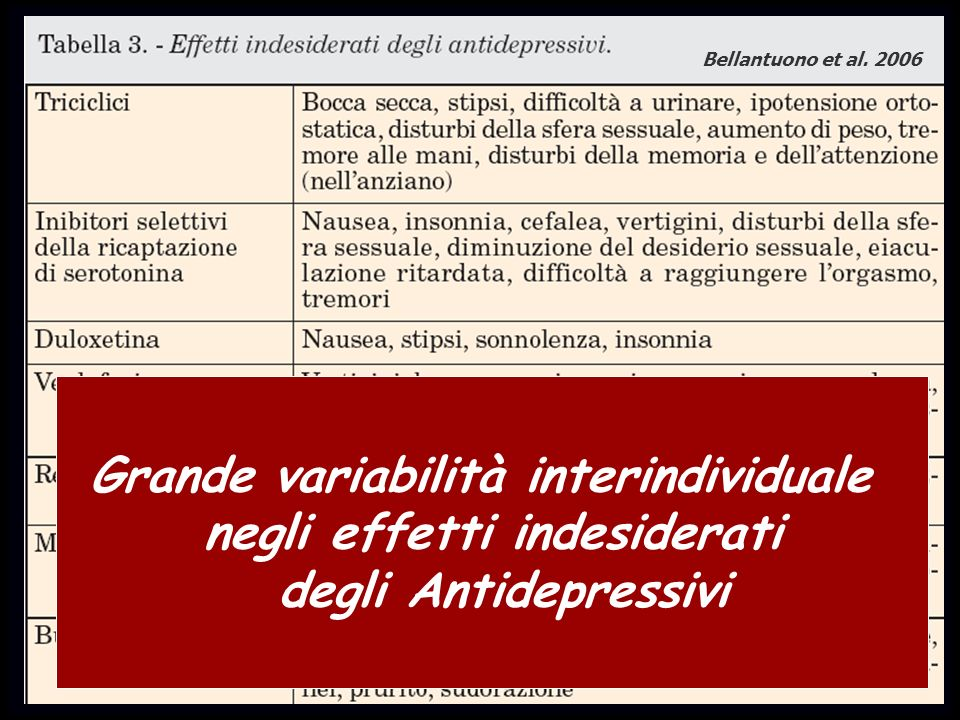 Grande variabilità interindividuale negli effetti indesiderati
