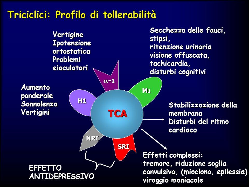 Triciclici: Profilo di tollerabilità