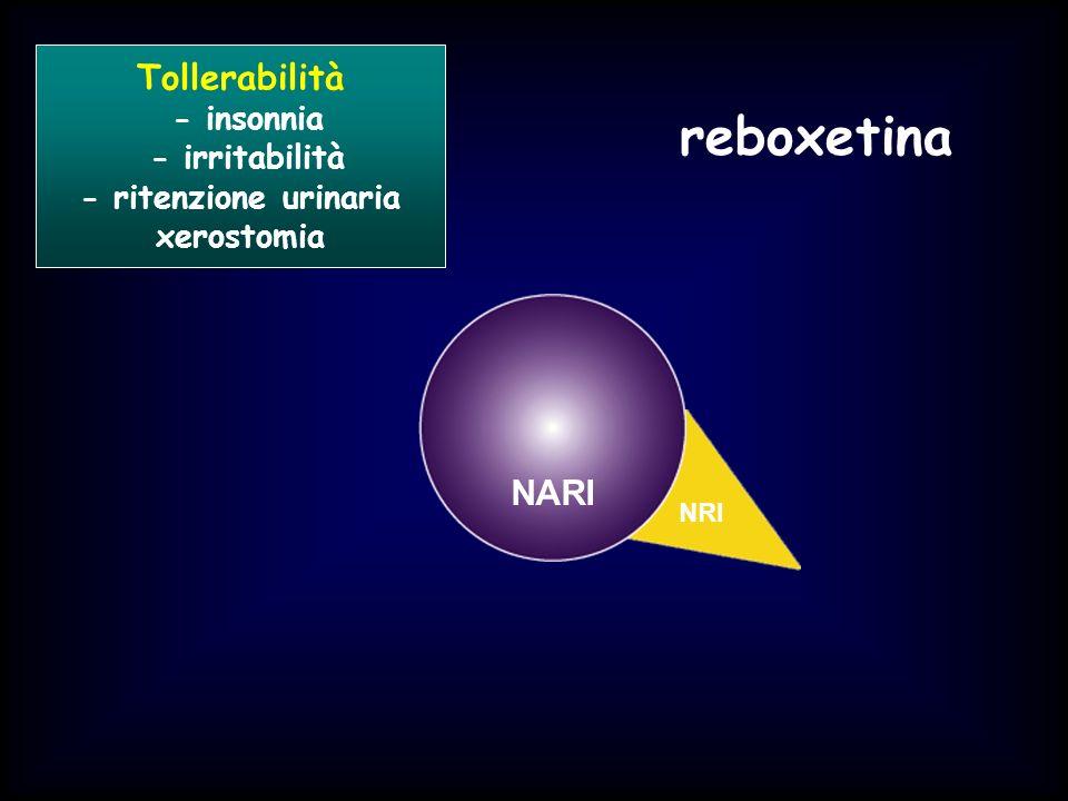 reboxetina Tollerabilità - insonnia - irritabilità