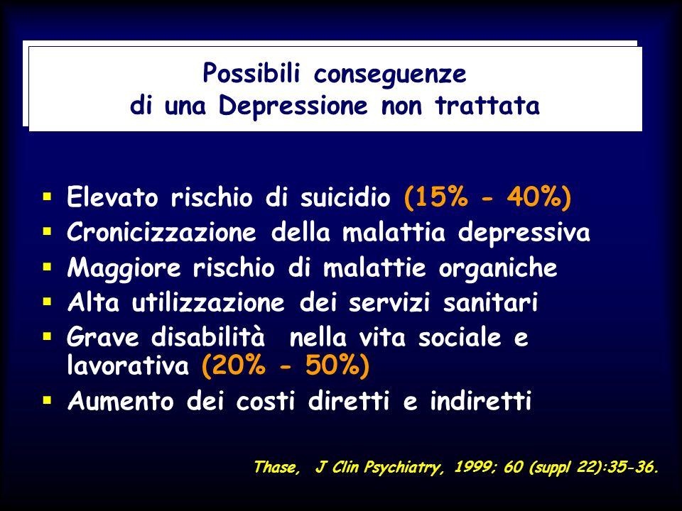 Possibili conseguenze di una Depressione non trattata